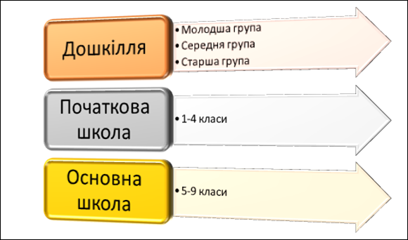 /Files/images/0017-18/1_direktor/структура.png